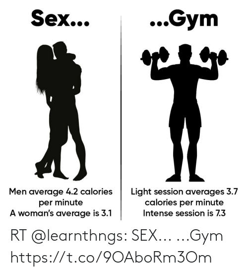 Gym: RT @learnthngs: SEX... ...Gym https://t.co/9OAboRm3Om