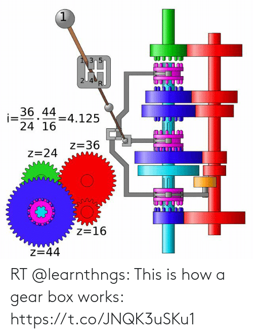 works: RT @learnthngs: This is how a gear box works: https://t.co/JNQK3uSKu1