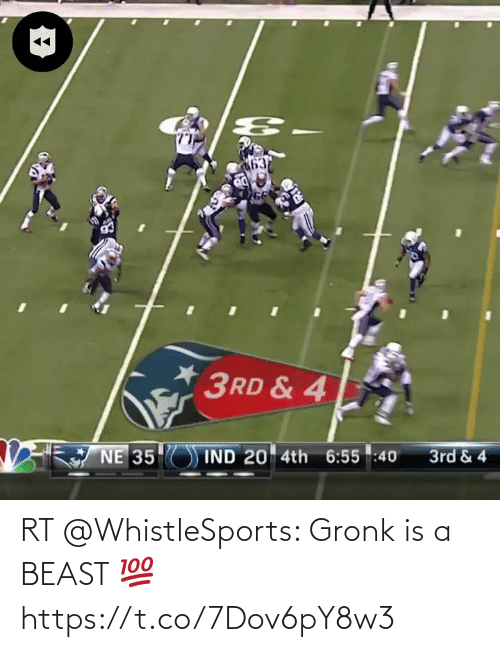 gronk: RT @WhistleSports: Gronk is a BEAST 💯 https://t.co/7Dov6pY8w3