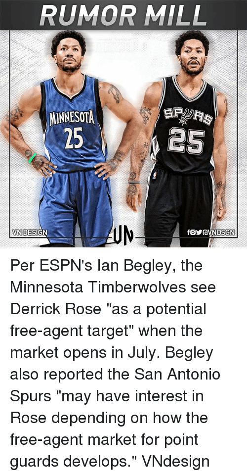 """San Antonio Spurs: RUMOR MILL  MINNESOTA  25  fOYraVNDSGN Per ESPN's Ian Begley, the Minnesota Timberwolves see Derrick Rose """"as a potential free-agent target"""" when the market opens in July. Begley also reported the San Antonio Spurs """"may have interest in Rose depending on how the free-agent market for point guards develops."""" VNdesign"""