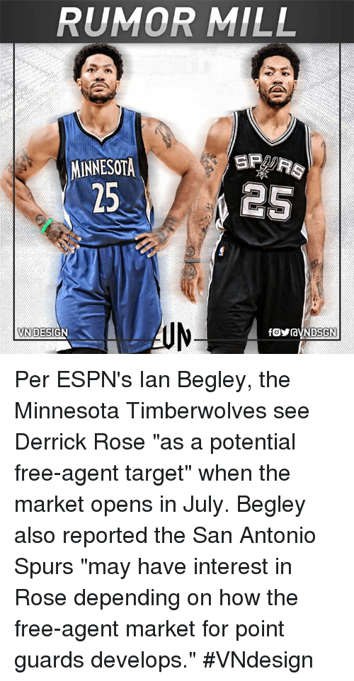 "Derrick Rose, San Antonio Spurs, and Target: RUMOR MILL  MINNESOTA  25  VN DESIGN Per ESPN's Ian Begley, the Minnesota Timberwolves see Derrick Rose ""as a potential free-agent target"" when the market opens in July.  Begley also reported the San Antonio Spurs ""may have interest in Rose depending on how the free-agent market for point guards develops.""  #VNdesign"