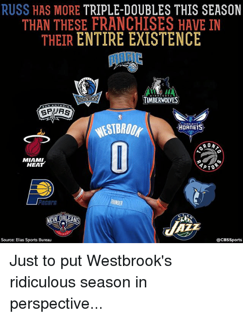 Memes, Miami Heat, and Sports: RUSS HAS MORE TRIPLE-DOUBLES THIS SEASON  THAN THESE FRANCHISES HAVE IN  THEIR ENTIRE EXISTENCE  HORNETS  RON  MIAMI  HEAT  4 PTS  Source: Elias Sports Bureau  CoCBSSports Just to put Westbrook's ridiculous season in perspective...