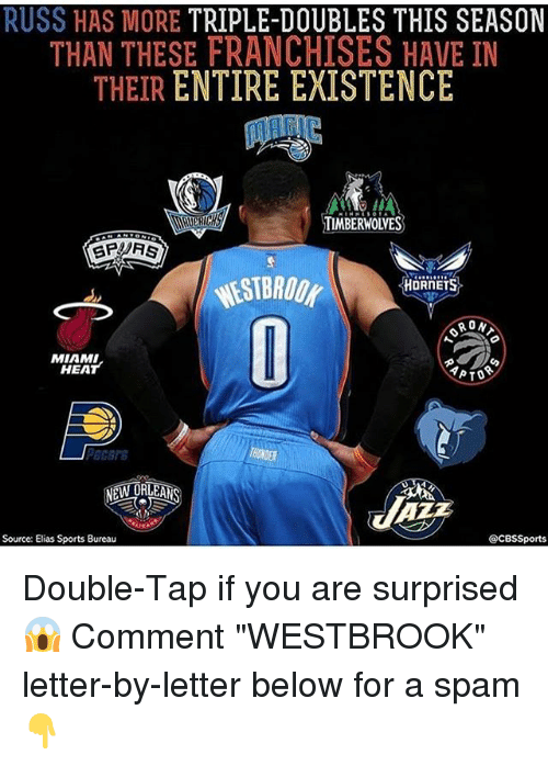 "Memes, Miami Heat, and Sports: RUSS HAS MORE TRIPLE-DOUBLES THIS SEASON  THAN THESE FRANCHISES HAVE IN  THEIR ENTIRE EXISTENCE  TIMBERWOIVES  HORNETS  RON  MIAMI  HEAT  YPTO  @CBS Sports  Source: Elias Sports Bureau Double-Tap if you are surprised😱 Comment ""WESTBROOK"" letter-by-letter below for a spam👇"