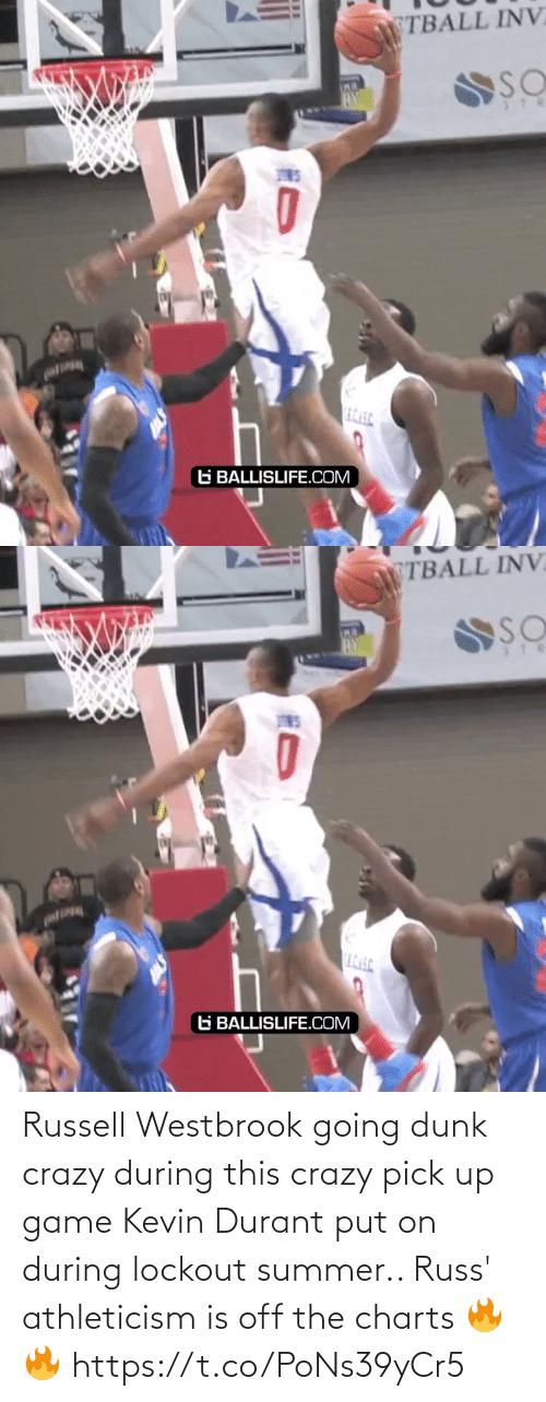 westbrook: Russell Westbrook going dunk crazy during this crazy pick up game Kevin Durant put on during lockout summer.. Russ' athleticism is off the charts 🔥🔥 https://t.co/PoNs39yCr5