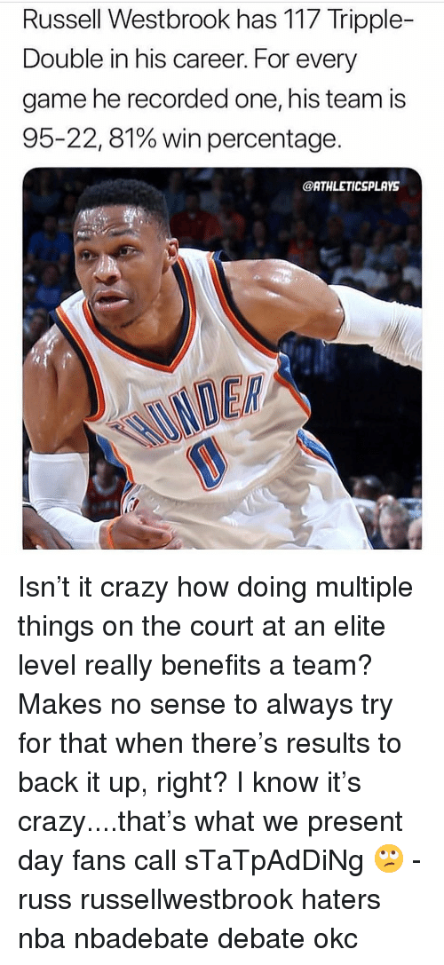 Russell Westbrook: Russell Westbrook has 117 Tripple-  Double in his career. For every  game he recorded one, his team is  95-22, 81% win percentage.  @ATHLETICSPLAYS  DER Isn't it crazy how doing multiple things on the court at an elite level really benefits a team? Makes no sense to always try for that when there's results to back it up, right? I know it's crazy....that's what we present day fans call sTaTpAdDiNg 🙄 - russ russellwestbrook haters nba nbadebate debate okc