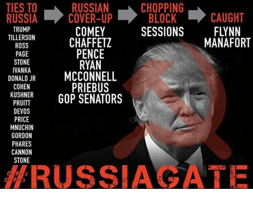 Image result for Trump cover up of Russian ties
