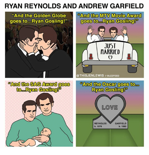 "Golden Globes, Memes, and Mtv: RYAN REYNOLDS AND ANDREW GARFIELD  ""And the Golden Globe  ""And the MTV Movie Award  goes to...Ryan Gosling!"" goes to. Ryan Gosling!  JUST  nARRIED  @THISJENLEWIS ""BuzzFEED  And the Oscar goes to  And the SAG Award goes  to. Ryan Gosling!  Ryan Gosling!  LOVE  GARFIELD  REYNOLDS  b. 1976  b. 1983"