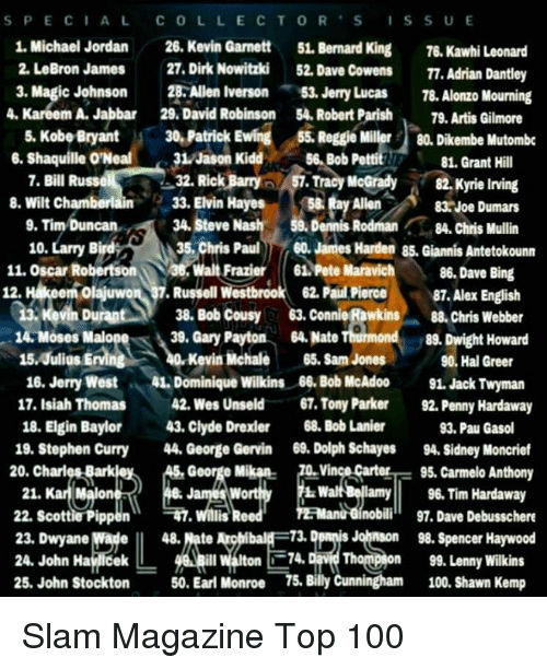 Anaconda, Carmelo Anthony, and Dirk Nowitzki: S PECIALCOLLECTORSIS S UE  1. Michael Jordan 26. Kevin Garnett 51. Bernard King 76. Kawhi Leonard  2 LeBron James 27. Dirk Nowitzki 52. Dave Cowens 77. Adrian Dantley  3. Magic Johnson28.Allen lverson 3. Jerry Lucas 78. Alonzo Mourning  Kareem A. Jabbar 29. David Robinson 54. Robert Parish79. Artis Gilmore  5. Kobe Bryant30,Patrick Ewing5. Reggie Miller 80. Dikembe Mutombe  7. Bill Russ  8. Wilt Chamberlain33. Elvin Hayes58 Ray Allen  6. Shaquille ONea31/Jason Kidd,Bob Pettit N81Grant Hill  32. RickBarry 7. Tracy McGrady , 82, Kyrie Irving  83 Joe Dumars  9. Tim buncan34. Steve Nash 58. Dennis Rodman84. Chris Mlln  10. Larry Bne, 35.hrisPJmes Harden 8s. Giannis Antetokounn  11. Oscar Robertsorn  ,Walt Frazier 61 Pete Maravich  86. Dave Bing  12. Hakeem olajuwon 7.Russell Westbrook 62 Paul Pierce87. Alex English  Connie Hawkins 88.Chris Webber  th, Durant)  38. Bob Cousy  14 Moses Malop39. Gary Payton 6  15. JuliusE  63,  64. Nate Thurmond  8.Dwight Howard  Kevin Mchae 65. Sam Jones  90. Hal Greer  41.Dominique Wilkins 66. Bob McAdoo  42. Wes Unseld 67.Tony Parker  43. Clyde Drexler 68. Bob Lanier  44. George Gervin 69. Dolph Schayes  16. Jerry West  17. Isiah Thomas  18. Elgin Baylor  19. Stephen Curry  20. Charles Bark  21. Karl Malon  22. Scottie Pippen  23. Dwyane48. Nate Arohibal  91. Jack Twyman  92. Penny Hardaway  93. Pau Gasol  94. sidney Moncrief  70-Vince Carter95. Carmelo Anthony  y.Tim Hardaway  George Mikan  nobili 97. Dave Debusschere  domnis Johnson 98. Spencer Haywood  Willis  73.  24. John Hailiceklto 74.D Th . Lenny Wilkins  25. John Stockton 50. Earl Monroe 75. Billy Cunningham 100. Shawn Kemp  99. Lenny Wilkins Slam Magazine Top 100