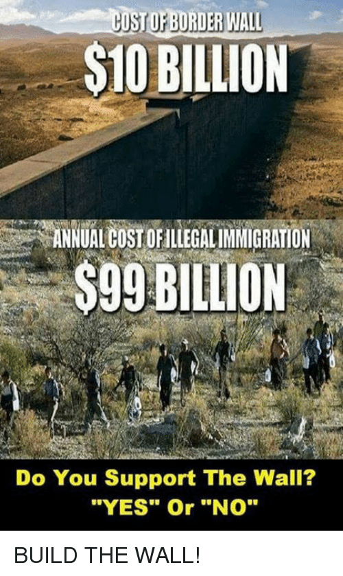 "Yes, The Wall, and Billion: S10 BILLION  ANNUAL COSTO FILEGALINMIGRATION  $99 BILLION  Do You Support The Wall?  YES Or ""NO BUILD THE WALL!"