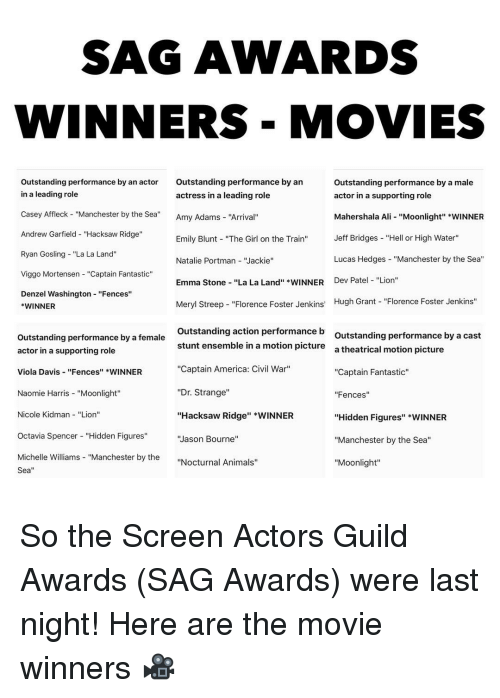 """Captain America, Captain America: Civil War, and Denzel Washington: SAG AWARDS  WINNERS MOVIES  outstanding performance by an actor  outstanding performance by an  outstanding performance by a male  in a leading role  actress in a leading role  actor in a supporting role  Casey Affleck """"Manchester by the Sea""""  Amy Adams """"Arrival""""  Maher shala Ali Moonlight"""" *WINNER  Andrew Garfield  Hacksaw Ridge  Emily Blunt """"The Girl on the Train  Jeff Bridges Hell or High Water  Ryan Gosling  La La Land  Lucas Hedges Manchester by the Sea  Natalie Portman """"Jackie""""  Viggo Mortensen Captain Fantastic  Emma Stone  La La Land"""" WINNER Dev Patel Lion  Denzel Washington  Fences  Meryl Streep Florence Foster Jenkins  Hugh Grant Florence Foster Jenkins  *WINNER  Outstanding action performance b  outstanding performance by a cast  Outstanding performance by a female  stunt ensemble in a motion picture  a theatrical motion picture  actor in a supporting role  """"Captain America: Civil War""""  Viola Davis  Fences"""" *WINNER  """"Captain Fantastic""""  Dr. Strange  Naomie Harris Moonlight  Fences  Nicole Kidman  Lion  """"Hacksaw Ridge"""" *WINNER  """"Hidden Figures"""" *WINNER  Octavia Spencer  Hidden Figures  Jason Bourne  """"Manchester by the Sea""""  Michelle Williams Manchester by the  Nocturnal Animals  """"Moonlight""""  Sea"""" So the Screen Actors Guild Awards (SAG Awards) were last night! Here are the movie winners 🎥"""