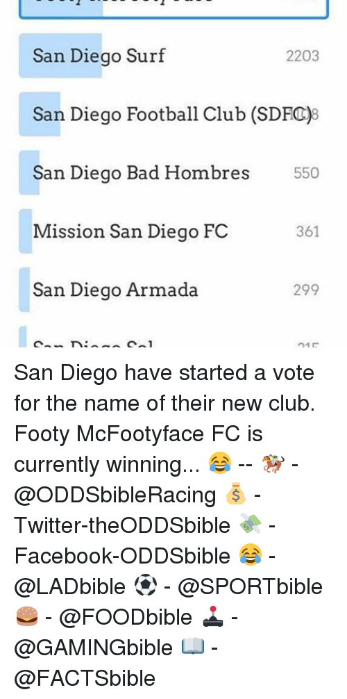 armada: San Diego surf  2203  San Diego Football Club (SDFO)8  San Diego Bad Hombres  550  Mission San Diego FC  361  299  San Diego Armada San Diego have started a vote for the name of their new club. Footy McFootyface FC is currently winning... 😂 -- 🏇 - @ODDSbibleRacing 💰 - Twitter-theODDSbible 💸 - Facebook-ODDSbible 😂 - @LADbible ⚽ - @SPORTbible 🍔 - @FOODbible 🕹 - @GAMINGbible 📖 - @FACTSbible
