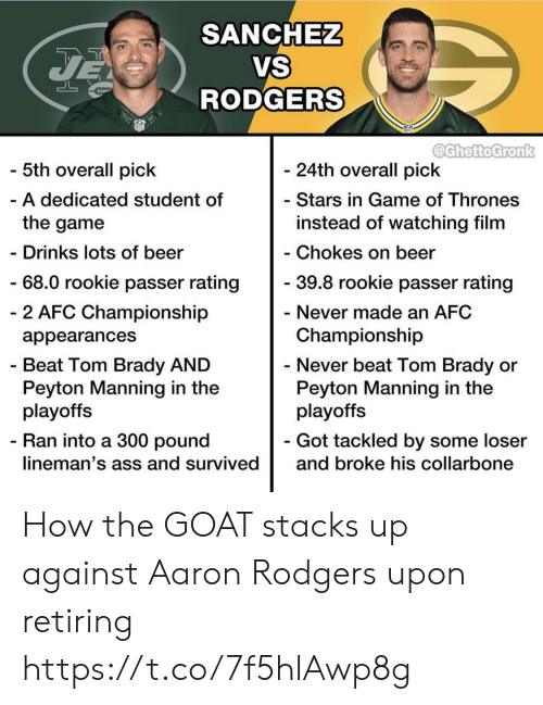Aaron Rodgers: SANCHEZ  VS  RODGERS  JE  @GhettoGronk  5th overall pick  - 24th overall pick  - Stars in Game of Thrones  A dedicated student of  instead of watching film  the game  - Chokes on beer  - Drinks lots of beer  - 68.0 rookie passer rating  - 39.8 rookie passer rating  - 2 AFC Championship  - Never made an AFC  Championship  appearances  - Never beat Tom Brady or  Peyton Manning in the  playoffs  - Beat Tom Brady AND  Peyton Manning in the  playoffs  - Ran into a 300 pound  - Got tackled by some loser  lineman's ass and survived  and broke his collarbone How the GOAT stacks up against Aaron Rodgers upon retiring https://t.co/7f5hlAwp8g