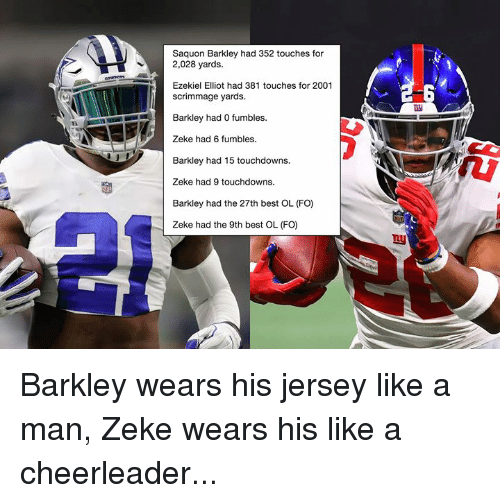 elliot: Saquon Barkley had 352 touches for  2,028 yards.  Ezekiel Elliot had 381 touches for 2001  scrimmage yards.  Barkley had O fumbles.  Zeke had 6 fumbles.  Barkley had 15 touchdowns.  Zeke had 9 touchdowns.  Barkley had the 27th best OL (FO)  Zeke had the 9th best OL (FO)  Ly Barkley wears his jersey like a man, Zeke wears his like a cheerleader...