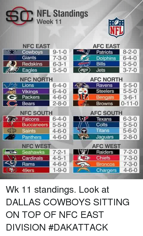 nfl conference standings nfl week 8