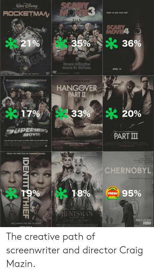 hangover: SCARY  ROCKETMA  Enter at your own risk  AOW  SCARY  MOVIL4  35%  21%  36%  GAS  Groat trilogios  come in threes  APRIL 14  PPL, taking up space.  THE WOUMCK IS SACK  HANGOVER  PART II  320%  17%  33%  9UPERHERO  MOVIE  PART III  SANGKOK HAS THEM NOW  MEMIORSALDAY  cOMmGSOON  FROM THE DIRSCTOR OF HORRIBLE BOSSES  MALEFICENT  m  CHERNOBYL  18%  19%  95%  FRESH  HUNTSMAN  WINTERS WAR  ill  MAY 6 AT 9PM  HBO  HES HAVING DHE TME CE HSFE  sERPIAY  IDENTIT THIEF The creative path of screenwriter and director Craig Mazin.
