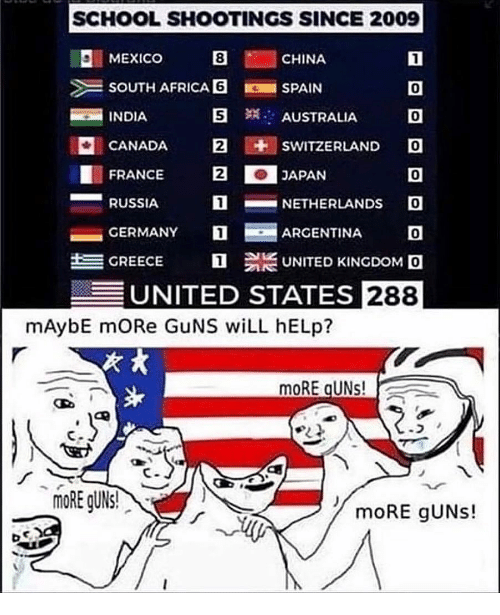 school shootings: SCHOOL SHOOTINGS SINCE 2009  I MEXICO CHINA  SOUTH AFRICA SPAIN  0  0  CANADA 2 SWITZERLAND O  0  N-NETHERLANDS 。  ARGENTINA O  GREECE UNITED KINGDOM。  INDIA  S  AUSTRALIA  FRANCE2  RUSSIA  CERMANY T  UNITED STATES 288  mAybE mORe GuNS wiLL hELp?  MoRE gUNs!  bco