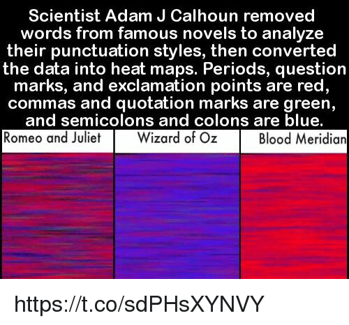 Blue, Heat, and Maps: Scientist Adam J Calhoun removed  words from famous novels to analyze  their punctuation styles, then converted  the data into heat maps. Periods, question  marks, and exclamation points are red  commas and quotation marks are green,  and semicolons and colons are blue,  Romeo and Juliet Wizard of Oz  Blood Meridian https://t.co/sdPHsXYNVY