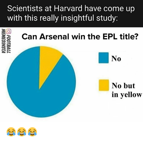 Arsenal, Memes, and Harvard: Scientists at Harvard have come up  with this really insightful study:  Can Arsenal win the EPL title?  No  0  No but  in yellow 😂😂😂