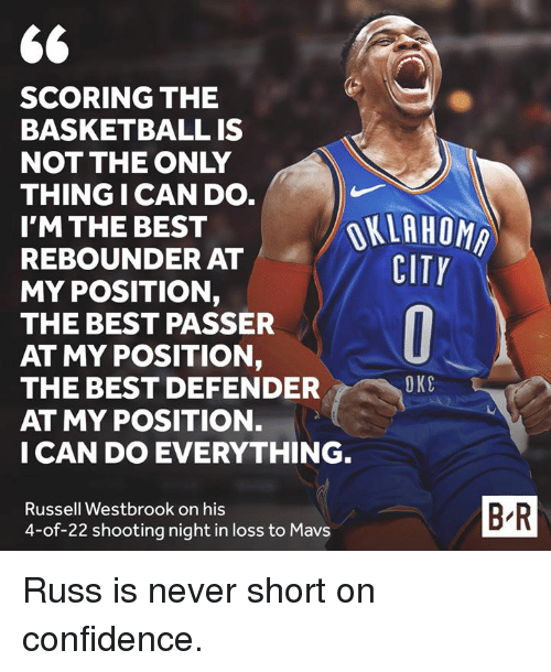 westbrook: SCORING THE  BASKETBALL IS  NOT THE ONLY  THING I CAN DO  I'M THE BEST  REBOUNDER AT  MY POSITION,  THE BEST PASSER  AT MY POSITION,  THE BEST DEFENDER  AT MY POSITION.  I CAN DO EVERYTHING  OKLAHOMA  CITY  OKC  Russell Westbrook on his  4-of-22 shooting night in loss to Mavs  B-R Russ is never short on confidence.