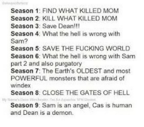 Season 6: Season 1: FIND WHAT KILLED MOM  Season 2: KILL WHAT KILLED MOM  Season 3: Save Dean!!!  Season 4 What the hell is wrong with  Sam?  Season 5: SAVE THE FUCKING WORLD  Season 6: What the hell is wrong with Sam  part 2 and also purgatory  Season 7: The Earth's OLDEST and most  POWERFUL monsters that are afraid of  windex  Season 8: CLOSE THE GATES OF HELL  Season 9: Sam is an angel, Cas is human  and Dean is a demon