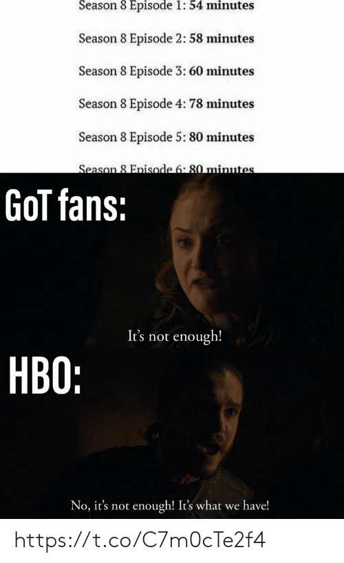 episode-5: Season 8 Episode 1: 54 minutes  Season 8 Episode 2: 58 minutes  Season 8 Episode 3: 60 minutes  Season 8 Episode 4: 78 minutes  Season 8 Episode 5: 80 minutes  Season 8 Enisode 6:80 minute  GoT fans:  It's not enough!  HBO:  No, it's not enough! It's what we have! https://t.co/C7m0cTe2f4
