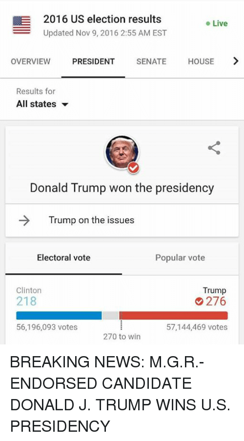 Donald Trump, Memes, and News: SEE 2016 US election results  e Live  EE Updated Nov 9, 2016 2:55 AM EST  OVERVIEW  PRESIDENT  SENATE  HOUSE  Results for  All states  Donald Trump won the presidency  Trump on the issues  Electoral vote  Popular vote  Trump  Clinton  218  276  56,196,093 votes  57,144,469 votes  270 to win BREAKING NEWS: M.G.R.-ENDORSED CANDIDATE DONALD J. TRUMP WINS U.S. PRESIDENCY
