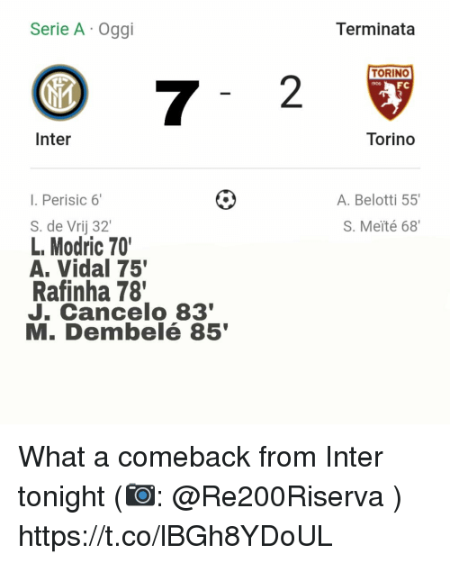 Vidal: Serie A Oggi  Terminata  TORINO  2  Inter  Torino  I. Perisic 6  S. de Vrij 312  L. Modric 70  A. Vidal 75  Rafinha 78  J. Cancelo 83'  M. Dembelé 85  A. Belotti 55  S. Meité 68' What a comeback from Inter tonight (📷: @Re200Riserva ) https://t.co/lBGh8YDoUL