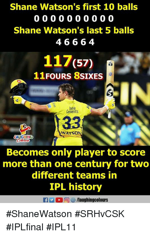History, Shane, and Indianpeoplefacebook: Shane Watson's first 10 balls  Shane Watson's last 5 balls  4666 4  117(57)  11FOURS 8SIXES  IN  ndia  Cemient  33.  WATSO  AUGHING  Becomes only player to score  more than one century for two  different teams in  IPL history #ShaneWatson #SRHvCSK #IPLfinal #IPL11