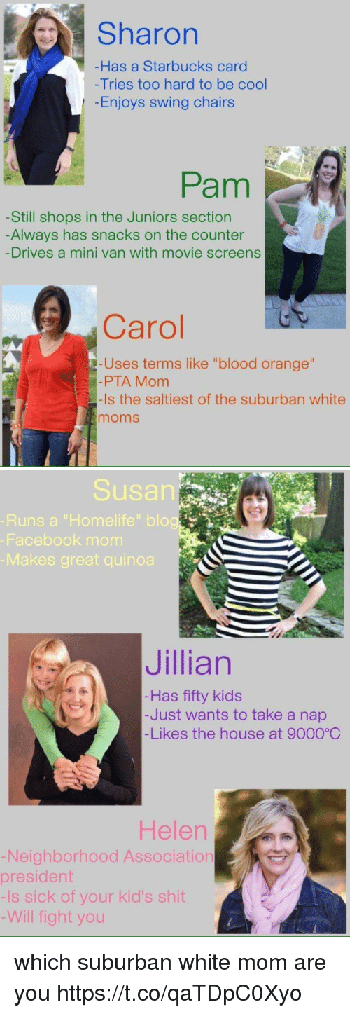 "Facebook, Moms, and Shit: Sharon  Has a Starbucks card  -Tries too hard to be cool  Enjoys swing chairs  Pam  -Still shops in the Juniors section  Always has snacks on the counter  -Drives a mini van with movie screens  Carol C  -Uses terms like ""blood orange""  -PTA Mom  -Is the saltiest of the suburban white  moms   Susan  Runs a ""Homelife"" blo  Facebook monm  Makes great quinoa  Jillian  Has fifty kids  -Just wants to take a nap  -Likes the house at 9000°C  Helen  Neighborhood Association  president  -Is sick of your kid's shit  Will fight you which suburban white mom are you https://t.co/qaTDpC0Xyo"