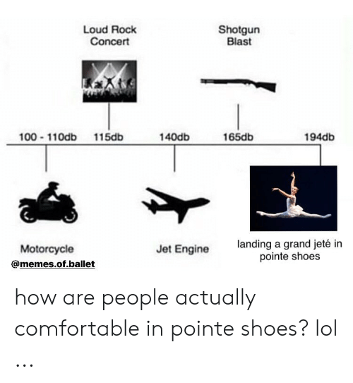 pointe shoes: Shotgun  Blast  Loud Rock  Concert  165db  100-110db 115db  140db  194db  landing a grand jeté in  pointe shoes  Jet Engine  Motorcycle  @memes.of.ballet how are people actually comfortable in pointe shoes? lol ...