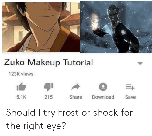 I Try: Should I try Frost or shock for the right eye?