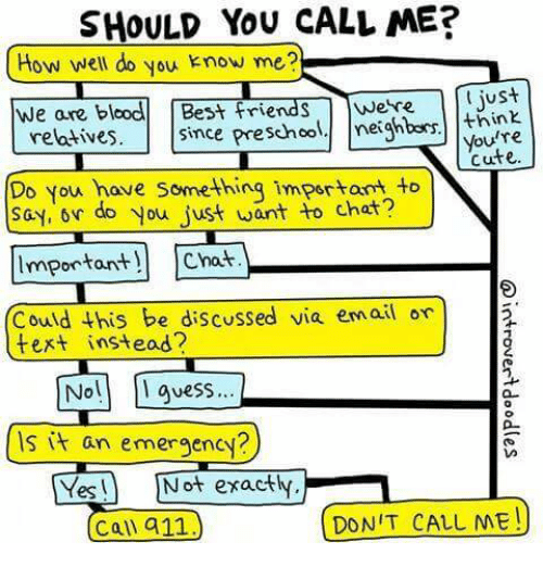 Do You Know Me Questions: SHOULD YOU CALL ME? How Well Do You Know Me? We Are B Best