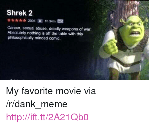 """Philosophically: Shrek 2  2004 U 1h 34m HD  Cancer, sexual abuse, deadly weapons of war:  Absolutely nothing is off the table with this  philosophically minded comic. <p>My favorite movie via /r/dank_meme <a href=""""http://ift.tt/2A21Qb0"""">http://ift.tt/2A21Qb0</a></p>"""