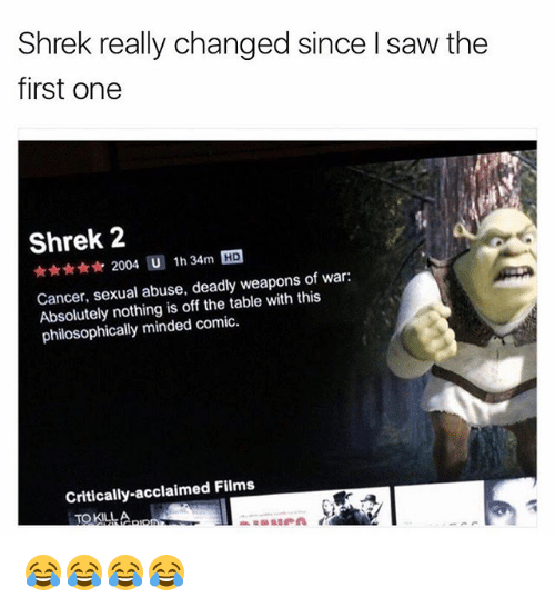 Philosophically: Shrek really changed since l saw the  first one  Shrek 2  HD  r★ 2004 U 1h34m  Cancer, sexual abuse, deadly weapons of war:  Absolutely nothing is off the table with this  philosophically minded comic.  Critically-acclaimed Films 😂😂😂😂