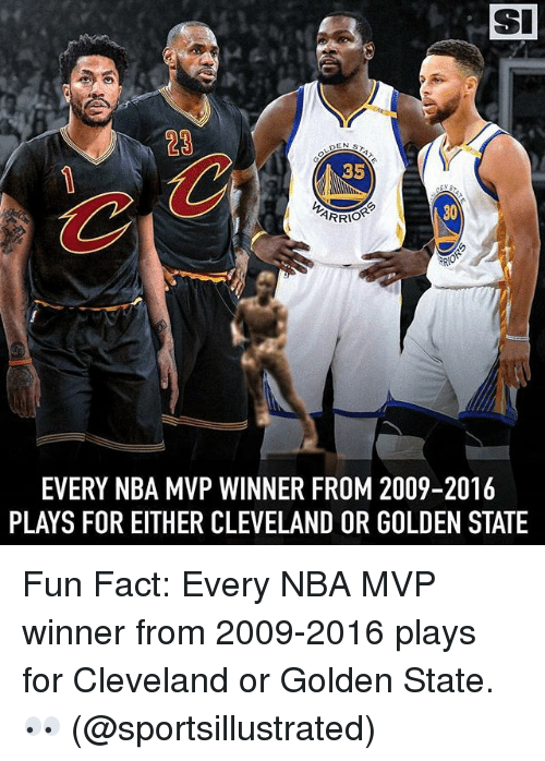Memes, Nba, and Cleveland: SI  23  35  80  EVERY NBA MVP WINNER FROM 2009-2016  PLAYS FOR EITHER CLEVELAND OR GOLDEN STATE Fun Fact: Every NBA MVP winner from 2009-2016 plays for Cleveland or Golden State. 👀 (@sportsillustrated)