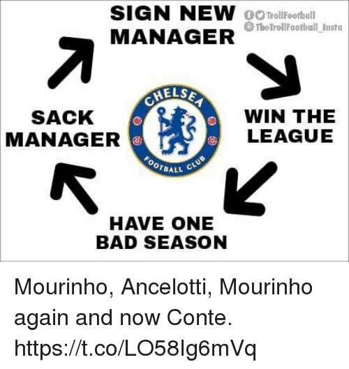 Bad, Memes, and The League: SIGN NEW TrollFooball  MANAGER  DOTrollFoorball  TheTrollFoothall Instu  ELSE  SACK  MANAGER  WIN THE  LEAGUE  OTBALL  HAVE ONE  BAD SEASON Mourinho, Ancelotti, Mourinho again and now Conte. https://t.co/LO58Ig6mVq