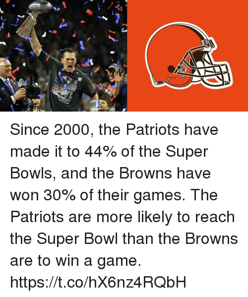super bowls: Since 2000, the Patriots have made it to 44% of the Super Bowls, and the Browns have won 30% of their games. The Patriots are more likely to reach the Super Bowl than the Browns are to win a game. https://t.co/hX6nz4RQbH