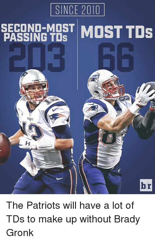 brady: SINCE 2010  SECOND-MOST  MOST TDs  PASSING TDs The Patriots will have a lot of TDs to make up without Brady Gronk