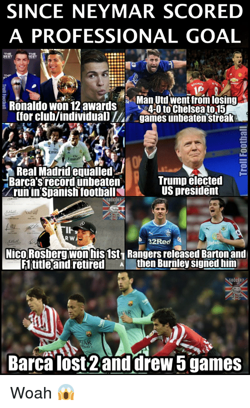Chelsea, Memes, and Neymar: SINCE NEYMAR SCORED  A PROFESSIONAL GOAL  BEST  OONE  Man Utd went from losing  Ronaldo won 12 awards  A 4-0 to Chelsea to 15  (for club/individual)  games unbeaten streak  Emir  Emira  Real Madridequalled  Trump elected  Barca's record unbeaten  US president  run in Spanish football  R W  32Red  Nico Rosberg won his 1st Rangers released Barton and  F1ititleand retired  A then Burnley signed him  Barca lost 2 and drew games Woah 😱