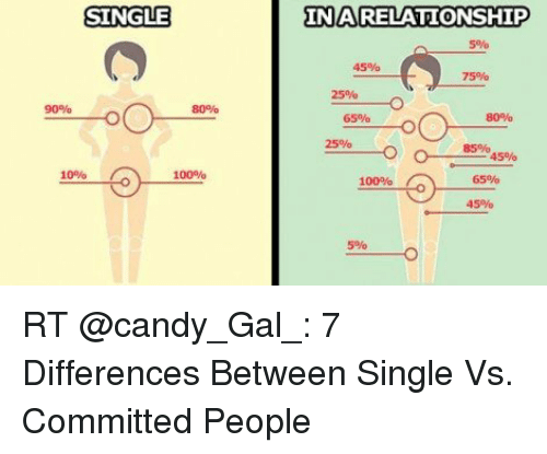 Difference between dating and exclusive relationship