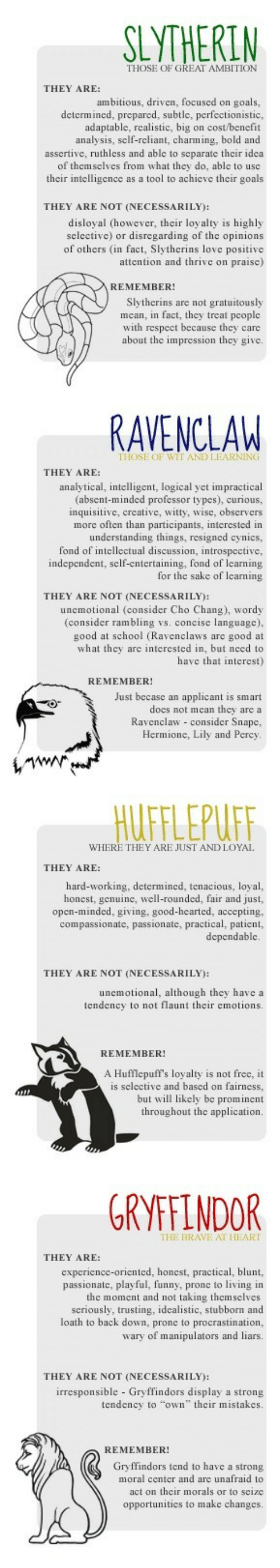 USC: SLYTHERIN  THOSE OF GREAT AMBITION  THEY ARE:  ambitious, driven, focused on goals,  determined, prepared, subtle, perfectionistic,  adaptable, realistic, big on cost/benefit  analysis, self-reliant, charming, bold and  assertive, ruthless and able to scparate their idea  selves from what they do, able to usc  their intelligence as a tool to achieve their goals  of them  THEY ARE NOT (NECESSARILY):  disloyal (however, their loy alty is highly  sclective) or disregarding of the opinions  of others (in fact, Slytherins love positive  attention and thrive on praisc)  REMEMBER!  Slytherins are not gratuitously  mean, in fact, they treat people  with respect because they care  about the impression they give   RAVENCLAW  HOSE OF WIT AND LEARNING  THEY ARE  analytical, intelligent, logical yet impractical  (absent-minded professor types), curious,  inquisitive, creative, witty, wise, observers  more often than participants, interested in  understanding things, resigned cynics,  fond of intellectual discussion, introspective  independent, self-entertaining, fond of learning  for the sake of learning  THEY ARE NOT (NECESSARILY):  unemotional (consider Cho Chang), wordy  (consider rambling vs. concise languagc),  good at school (Ravenclaws are good at  what they are interested in, but need to  have that interest)  REMEMBER!  Just becase an applicant is smart  does not mcan they are a  Ravenclaw consider Snape,  Hermione, Lily and Percy   HUFFLEPUFF  WHERE THEY ARE JUST AND LOYAL  THEY ARE:  hard-working, determined, tenacious, loyal,  honest, genuine, well-rounded, fair and just.,  open-minded, giving, good-hearted, accepting,  compassionate, passionate, practical, patient,  depcndablc  THEY ARE NOT (NECESSARILY):  uncmotional, although they have a  tendency to not flaunt their cmotions.  REMEMBER!  A Hufflepuffs loyalty is not frec, it  is selective and based on fairness,  but wil likely be prominent  throughout the application.   GRYFFINDOR  THE BRAVE AT HEART  THEY AR