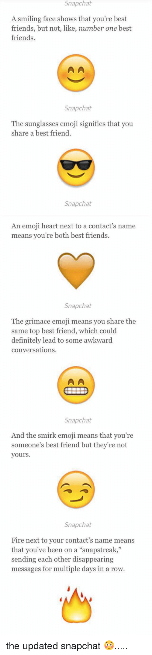 """Best Friend, Blackpeopletwitter, and Definitely: Snap chat  A smiling face shows that you're best  friends, but not, like, number one best  friends.  Snapchat  The sunglasses emoji signifies that you  share a best friend.  Snapchat   An emoji heart next to a contact's name  means you're both best friends.  Snapchat  The grimace emoji means you share the  same top best friend, which could  definitely lead to some awkward  conversations.  Snapchat   And the smirk emoji means that you're  someone's best friend but they're not  yours.  Snapchat  Fire next to your contact's name means  that you've been on a """"snapstreak,""""  sending each other disappearing  messages for multiple days in a row. the updated snapchat 😳....."""