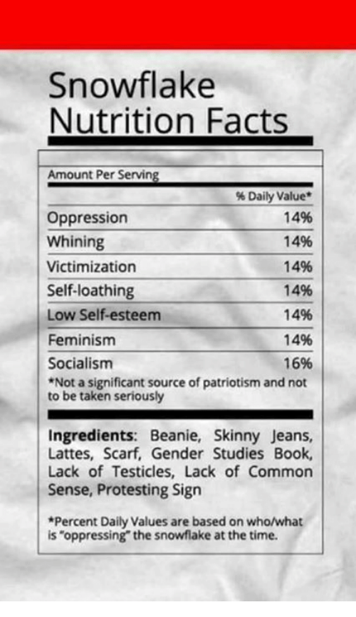"""Facts, Feminism, and Memes: Snowflake  Nutrition Facts  Amount Per Serving  Daily Value*  14%  oppression  Whining  14%  14%  Victimization  14%  Self-loathing  Low Self-esteem  14%  14%  Feminism  Socialism  16%  *Not a significant source of patriotism and not  to be taken seriously  Ingredients: Beanie, Skinny Jeans,  Lattes, Scarf, Gender Studies Book,  Lack of Testicles, Lack of Common  sense, Protesting sign  *Percent Daily Values are based on who/what  is """"oppressing the snowflake at the time."""