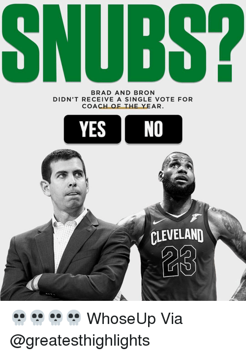 Nba, Cleveland, and Single: SNUBS?  BRAD AND BRON  DIDN'T RECEIVE A SINGLE VOTE FOR  COACH OF THE YEAR  YES NO  CLEVELAND  23 💀💀💀💀 WhoseUp Via @greatesthighlights
