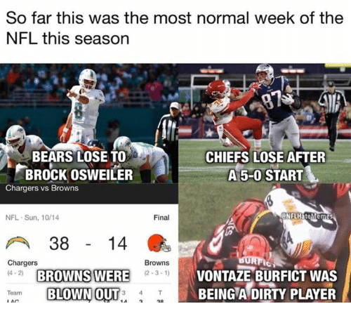 Osweiler: So far this was the most normal week of the  NFL this season  BEARS LOSE TO  BROCK OSWEILER  CHIEFS LOSE AFTER  A 5-0 START  Chargers vs Browns  NFL Sun, 10/14  Final  Chargers  Browns  VONTAZE BURFICT WAS  BEING A DIRTY PLAYER  4BROWNS WERE2-1  BLOWN OUT  Team  3 4  T