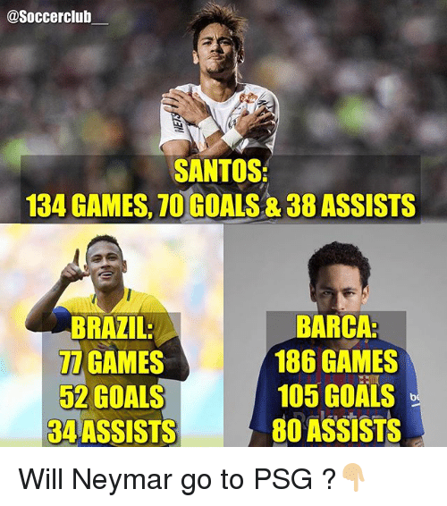 Goals, Memes, and Neymar: @Soccerclub  SANTOS:  134 GAMES, 70 GOALS& 38 ASSISTS  BRAZIL  17 GAMES  52 GOALS  34ASSISTS  BARCA  186 GAMES  105 GOALS  80 ASSISTS Will Neymar go to PSG ?👇🏼