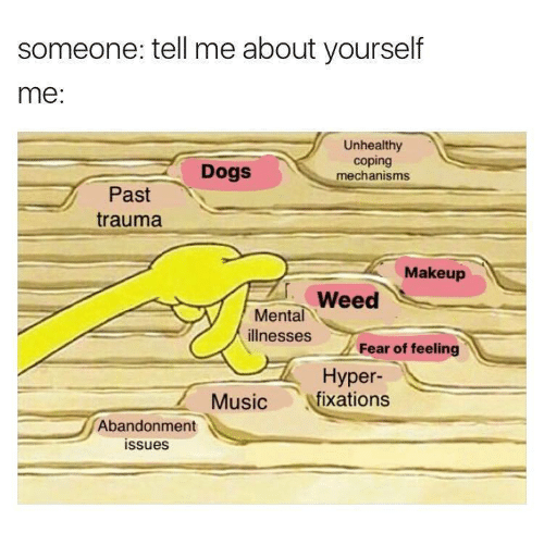 Abandonment: someone: tell me about yourself  me:  Unhealthy  coping  mechanisms  Dogs  Past  trauma  Makeup  Weed  Mental  illnesses Fear of feeling  Hyper-  Musicfixations  Abandonment  ssues