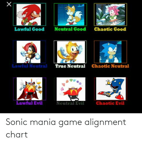 Sonic Mania: Sonic mania game alignment chart