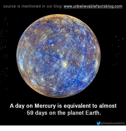 Memes, Mercury, and 🤖: source is mentioned in our blog  www.unbelievablefactsblog.com  A day on Mercury is equivalent to almost  59 days on the planet Earth.  OUnbelievableFts