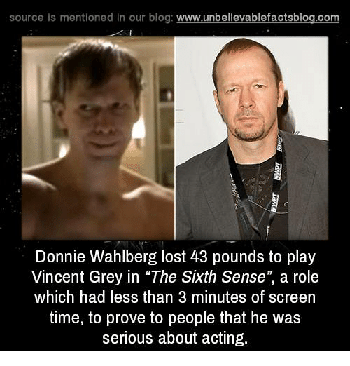 """sixth sense: source Is mentioned In our blog  www.unbelievablefactsblog.com  Donnie Wahlberg lost 43 pounds to play  Vincent Grey in """"The Sixth Sense"""" a role  which had less than 3 minutes of screen  time, to prove to people that he was  serious about acting."""